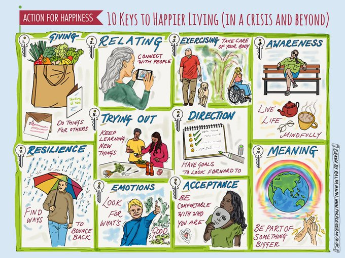 This is a brilliant graphic to remind us what we should be focusing on in our lives at this difficult time #bekind thanks to @purpleheroncomm @actionhappiness  #MentalHealthAwarenessWeek2020 #SedberghAtHome ⭐... https://t.co/eoA9BpLEWM via https://t.co/2oAQWmaPA8 https://t.co/JRF3fR7QWP