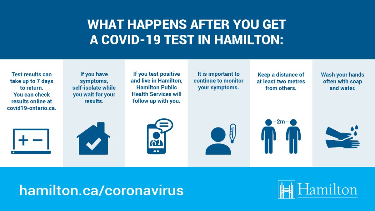 City Of Hamilton On Twitter You Can Find Your Covid 19 Test Results Online At Https T Co F1ctl7nri7 Continue To Check The Portal Until Your Test Results Are Updated Or Contact Your Family Doctor It