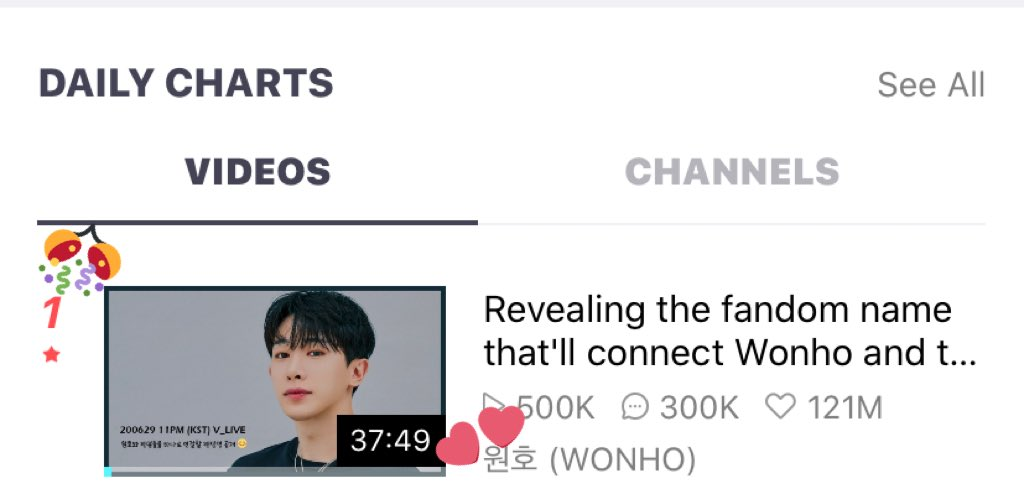 [VLIVE] 200630   Wonho's live is # 1 on the VLIVE Daily Video Chart !!!! We did it!!   The live has:    500K views,   300K comments  121M hearts!!   #WONHO #원호 @official__wonho #WENEE #WeneeWithWonho pic.twitter.com/MHyjH6kj6l