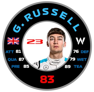 @F1 @GeorgeRussell63 @NicholasLatifi Check out my @WilliamsRacing Rating Tyres for the #AustrianGP! Please give a RT, Like and a follow! #F1 Categories are: ATTack, DEFensive Driving, QUAlifying Pace, WET weather driving,  Dealing with PREssure, TEAmwork. https://t.co/7RH4nMn8f1