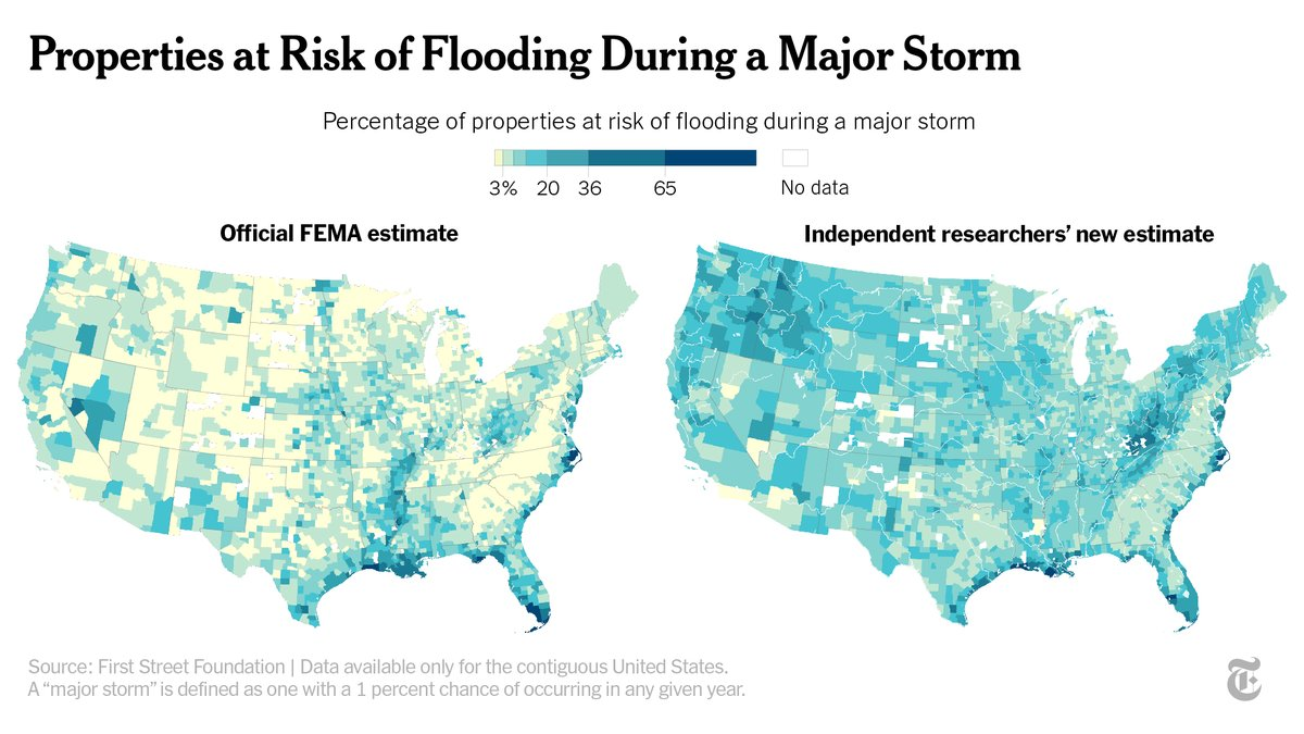 Nearly twice as many properties nationwide may be susceptible to flood damage as previously thought. The new findings attempt to account for rainfall and other data not used in government maps. https://t.co/OO4uiW4gjY https://t.co/xEqYG79uu9