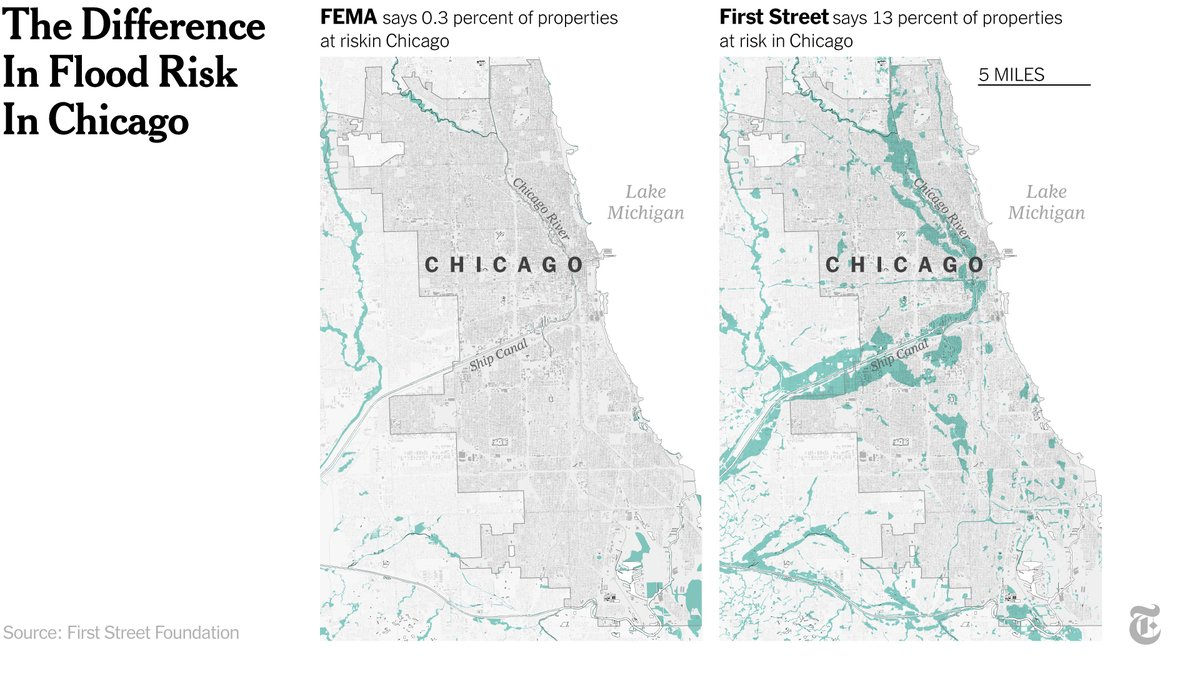 Numerous cities across the U.S. show the startling gap in the risks. In Chicago alone, 75,000 properties have a previously undisclosed flood risk. And minority communities often face a bigger share of hidden danger. https://t.co/OO4uiW4gjY https://t.co/jQcyRlyUw8