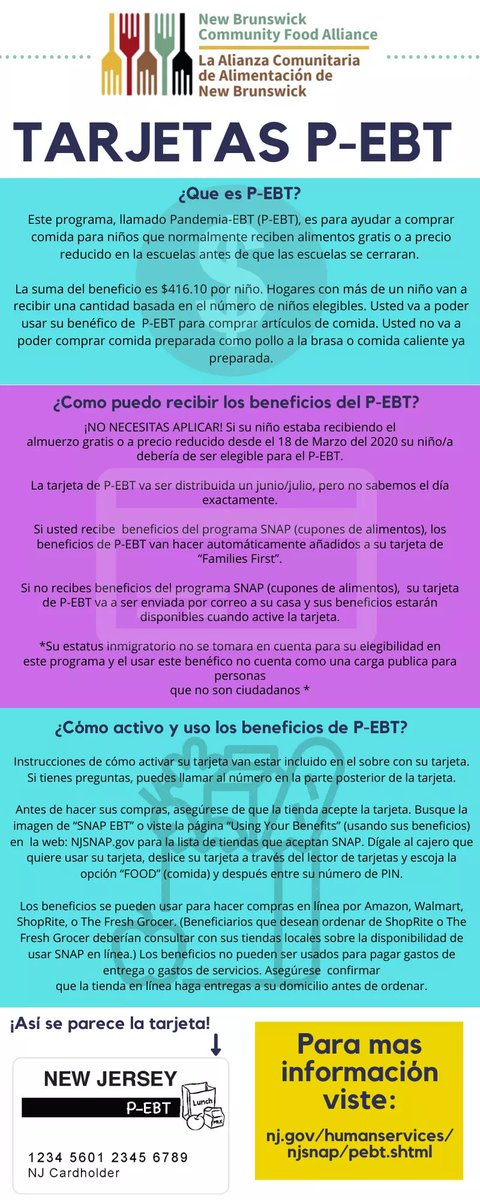 Live Well Vivir Bien On Twitter Attention New Brunswick Students Are Eligible To Receive P Ebt Cards To Supplement Food During The Pandemic Please Review The Graphics Below In English And Spanish For