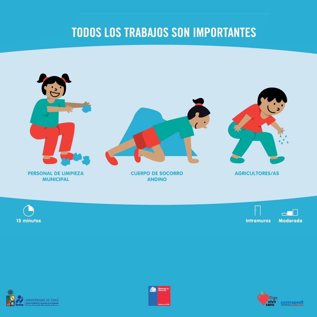 """En nuestra serie #JuegosActivos les traemos un juego llamado """"Todos los trabajos son importantes"""", que es parte de una serie de dinámicas de 15' elaborada para profesores pero que, por contingencia, pueden aplicar con sus niños y niñas en casa. Más tips en http://eligevivirsano.gob.cl/vida-saludable-en-casa-ninas-ninos-y-adolescentes/…pic.twitter.com/qJ2kVX4jNV"""