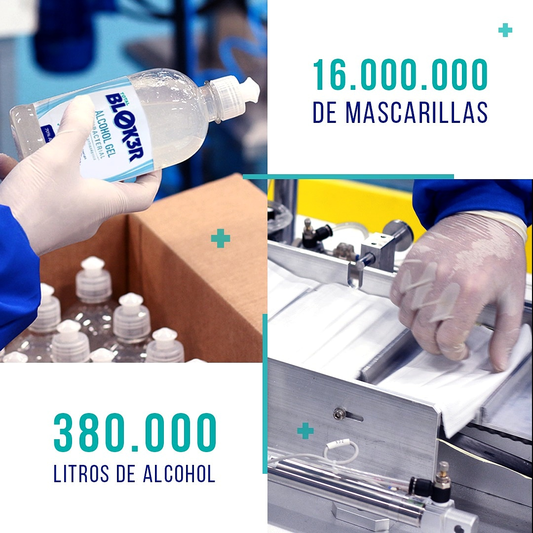 Llegamos a estos números de produccion!! Y si con mano de Obra 100% Paraguaya 🇵🇾 Y vamos por más Paraguay!!! 😷 #TotalBloker #Cleanyourhands #CuandoMeCuidoLoHagoPorVos https://t.co/tMt0EwxPqe