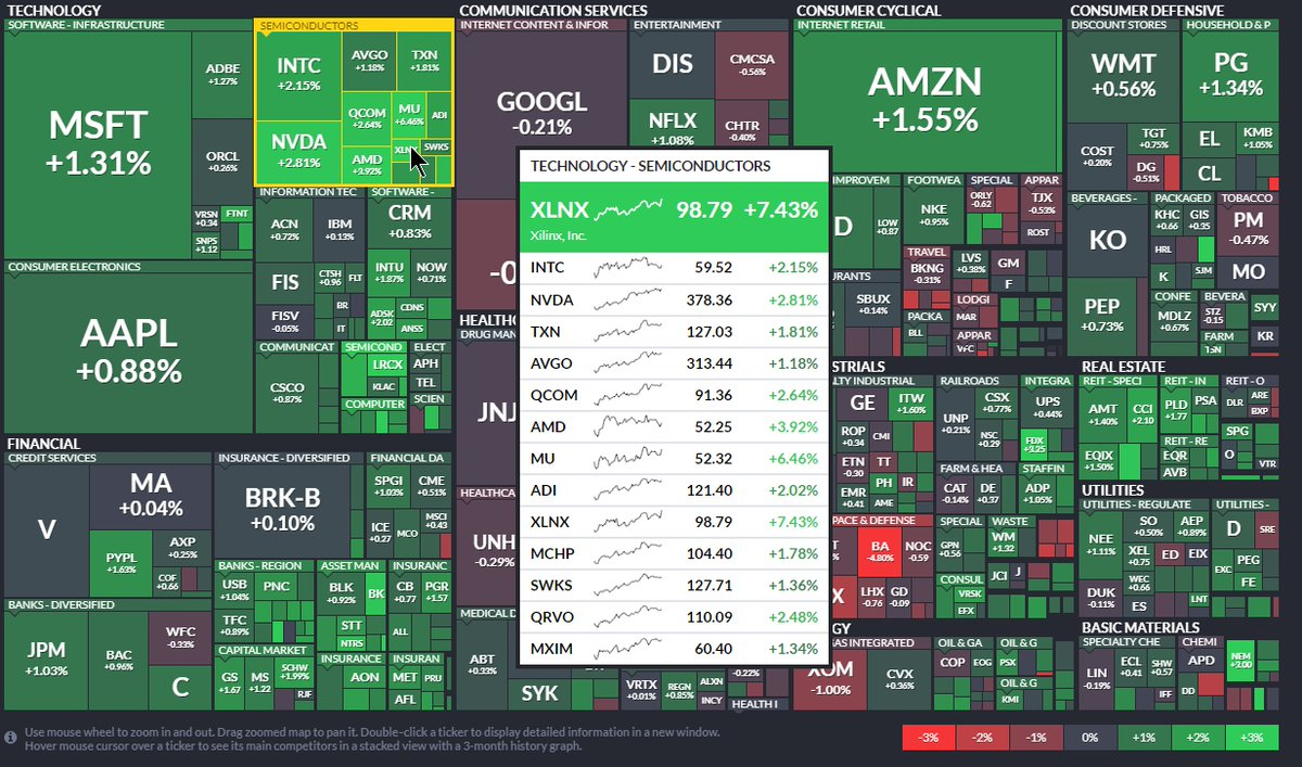 株価 マイクロン