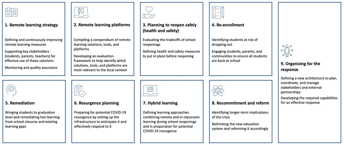 Recommended resource:  #COVID19 Tools, experiences and strategies for remote teaching across different contexts, ages and subjects by @UNESCO @McKinsey  https://t.co/bTKcru0AHJ https://t.co/9VCm6bsBpH