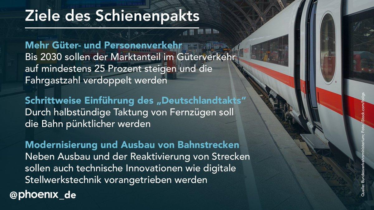 #Schienenpakt