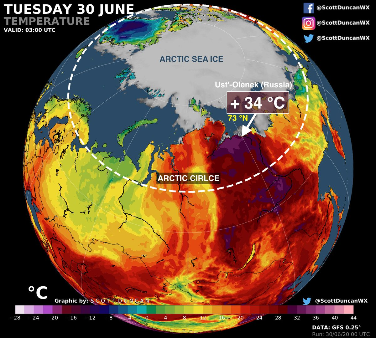 Extremely hot again on the fringe of the Arctic Ocean.  An astonishing + 34 °C has just been recorded at a latitude of 73 °N today in Russia. This is about + 20-25 °C warmer than normal.  Note how much open water there is compared to normal. Sea ice is taking a hit. https://t.co/y0w5PLjkHx