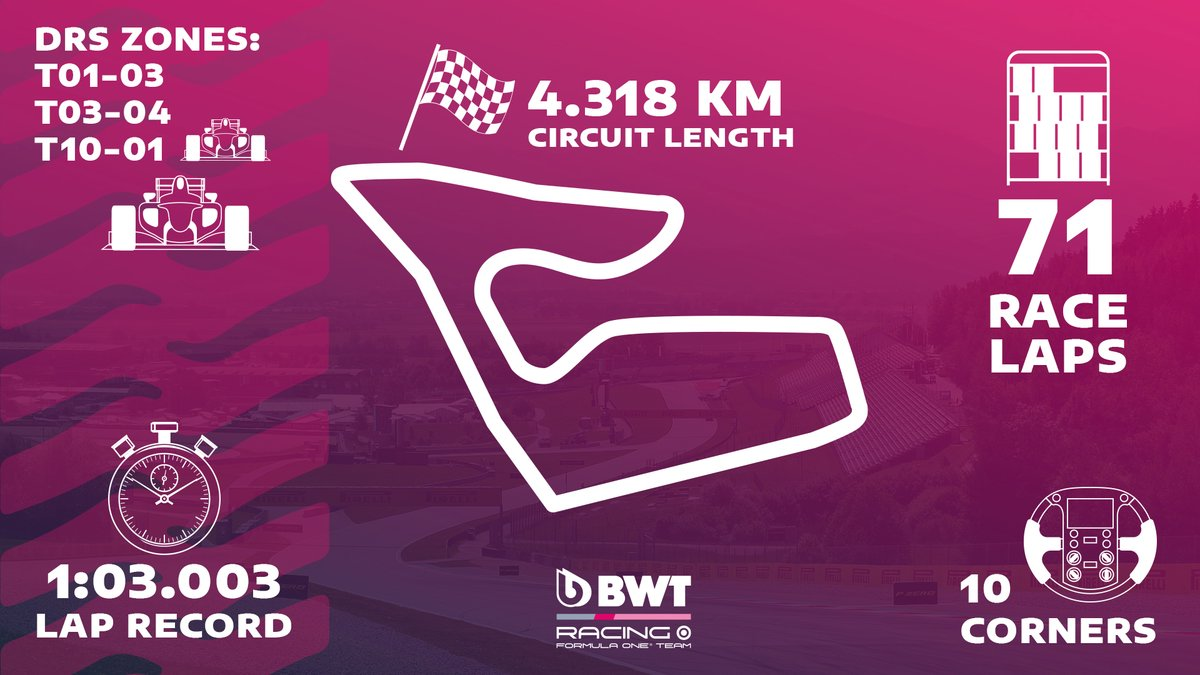 🔢 It's a numbers game  Get up to speed with the key facts and figures for the #AustrianGP 🇦🇹  https://t.co/sMo4FAI9F0 https://t.co/FbUdQ8GCzT