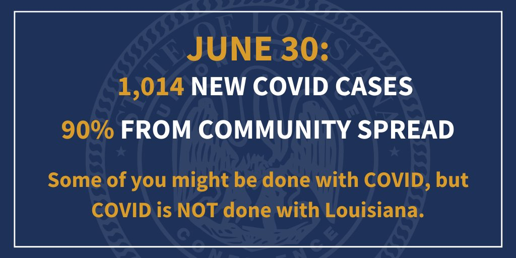 Today, @LADeptHealth is reporting 1,014 new COVID-19 cases, with 90 percent of cases coming from the community.   Some of you may be done with COVID-19, but COVID-19 is not done with Louisiana. #lagov #lalege