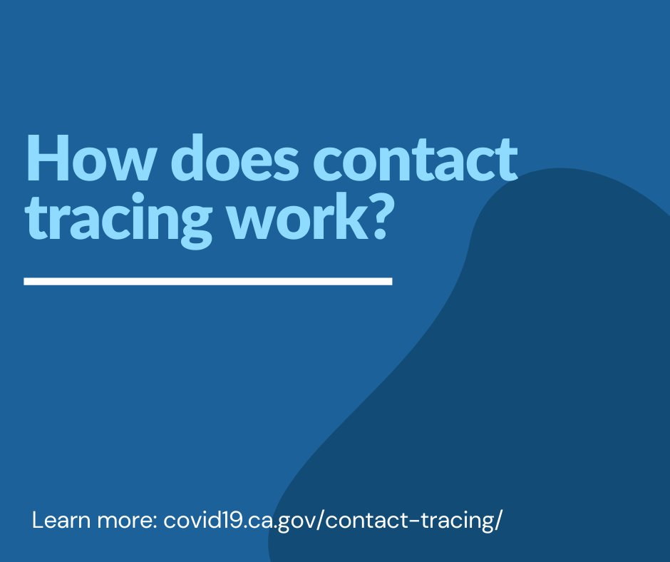 Contact tracing is an important step in slowing the spread of COVID-19. Health workers notify those who have tested positive. They alert anyone they may have exposed, keeping names confidential. They check symptoms, offer testing, and discuss next steps. https://t.co/finoKD0AyN https://t.co/PBSNXeQFaA