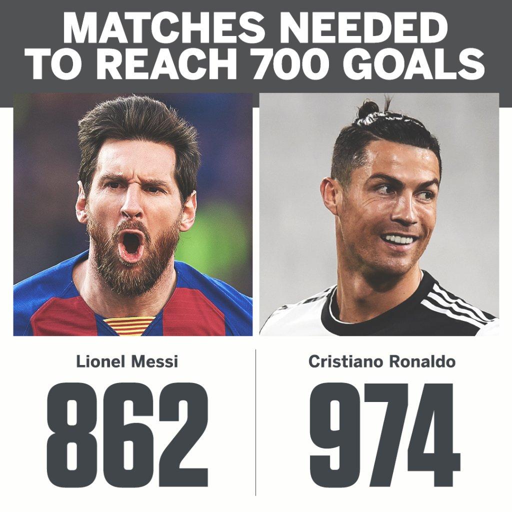 Lionel Messi Steps Foot In Prestigious 700 Goals Club