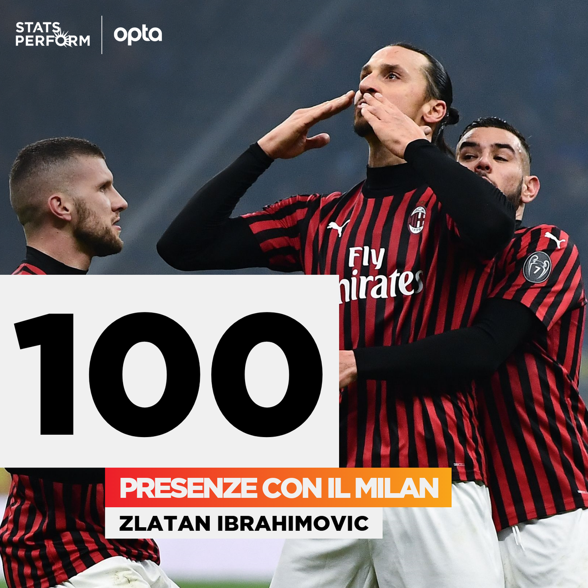 #MilanParma