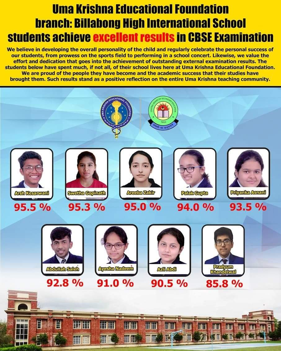 An outstanding Grade 10 & 12 results in CBSE Examinations  Huge congratulations to all stakeholders!  #umakrishnaeducationalfoundation #billabongcantonment #kanpur #cbse #grade10 #grade12 #exam #study #exams #education #ssc #student #motivation #studygram #knowledge #bhfyppic.twitter.com/9LaWYkyzvQ