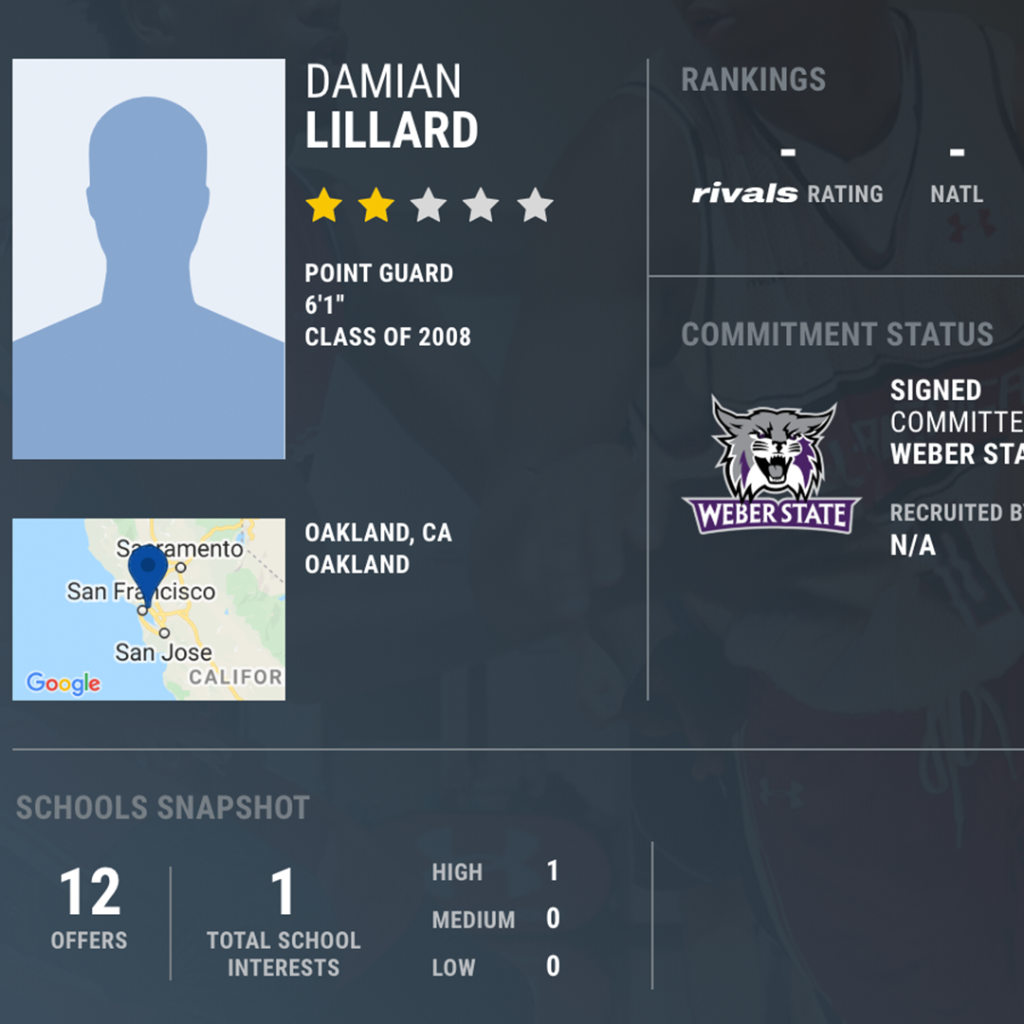 From two-star prospect, to NBA ROY, to @trailblazers legend!  @Dame_Lillard turns 30 today ⌚️ https://t.co/Vd3gQq7nBp