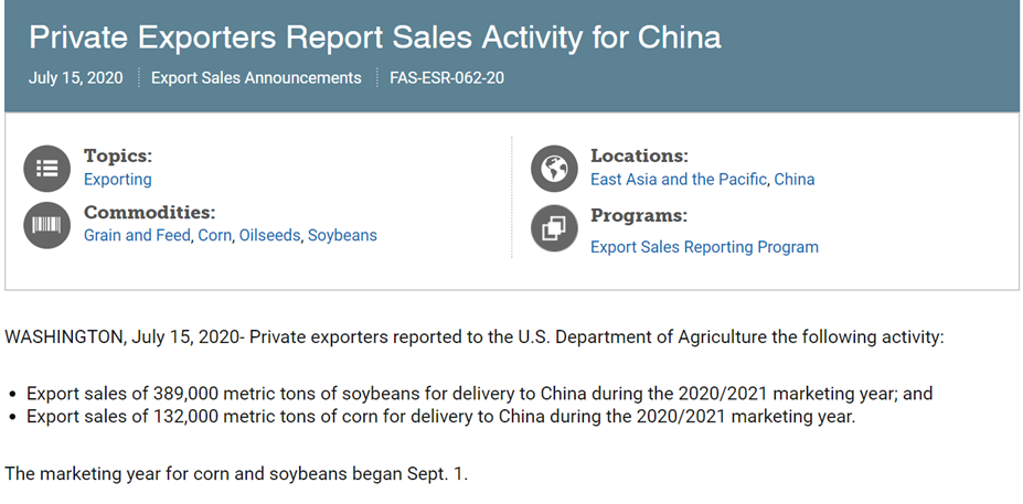 HOY, el USDA confirma más ventas 2020/2021 a China : SOJA, por 389.000 toneladas MAÍZ, por 132.000 toneladas  AYER, el USDA confirmó nuevas ventas 2020/2021 a China: SOJA, por 129.000 toneladas MAÍZ, por 1.762.000 toneladas pic.twitter.com/C5Gvi1UA66