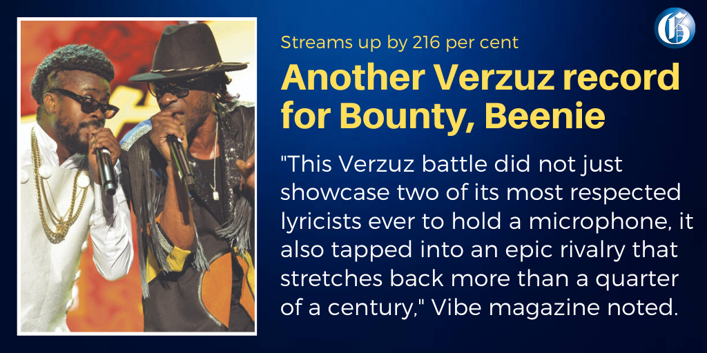 There are feel-good vibes aplenty, as dancehall artistes Beenie Man and Bounty Killer are in the news again, setting more records with their epic Verzuz battle. Read more here: https://t.co/ugC4URIYAP  #GLNREnt https://t.co/zpWcPLkcqN