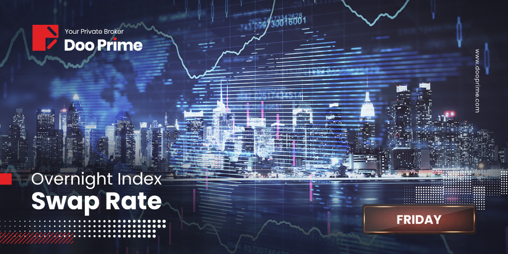 Check out today overnight swaps brought to you by #DooPrime at https://t.co/pdJZ0vDdje  #OvernightSwaps #OvernightIndexSwap #OvernightIndexSwapRate #OIS #Rate #RateSwaps #Friday #10July2020 #10thJuly2020 #10thJuly #July10th2020 #July10 https://t.co/Q5cH8cv1YQ