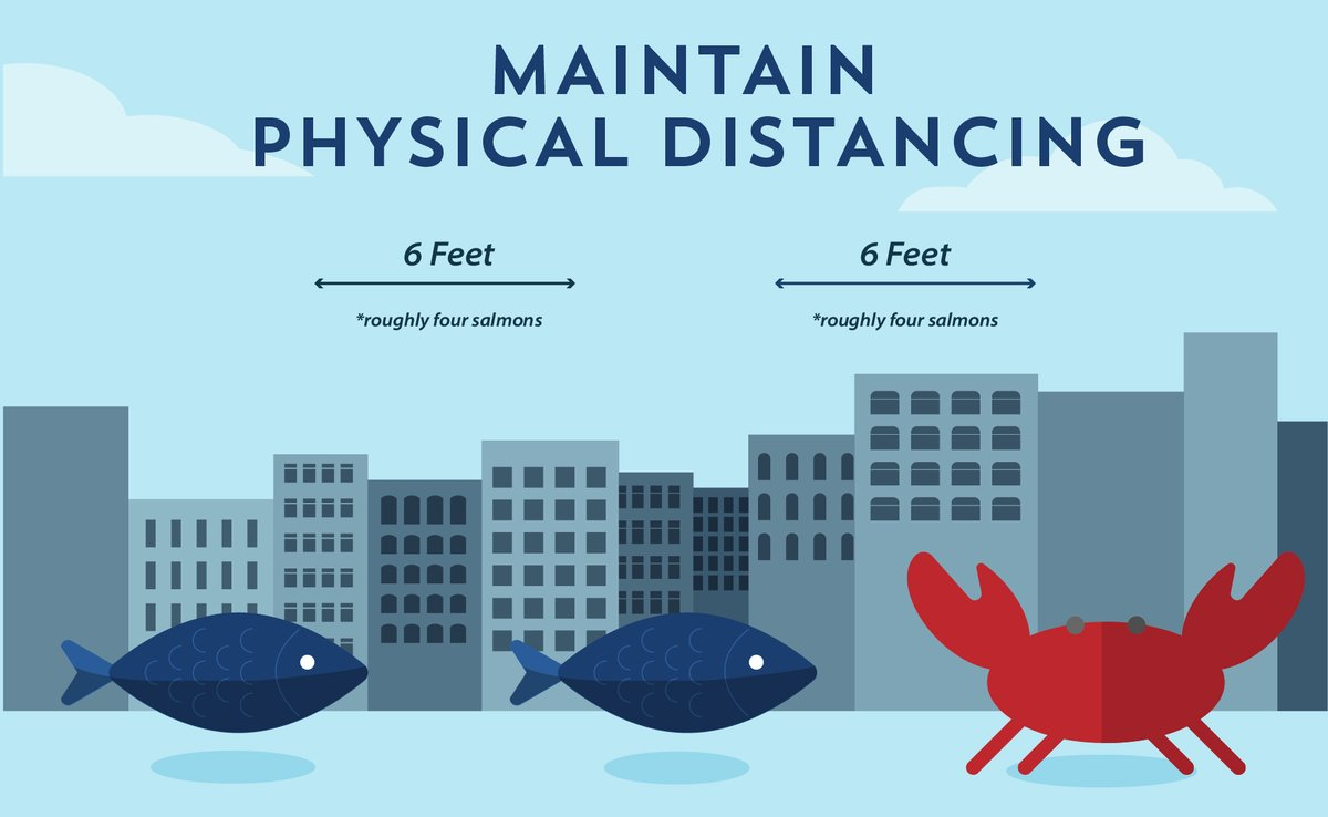 Physical Distancing at Pier 87 . . . #physicaldistancing #safety #health #keepsafe #mindfulofothers #healthcare https://t.co/F8Ilb8b4aZ