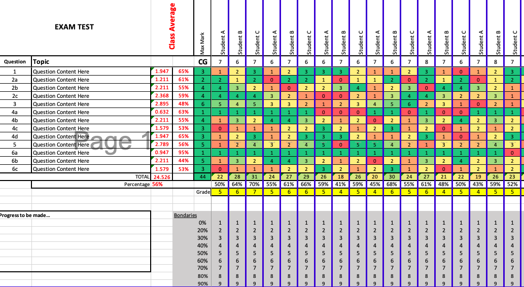 I love a good spreadsheet! Below is a link to a test analysis spreadsheet that I made/use for assessments. It can be easily filled in and printed to produce overall feedback for you and specific feedback for students!   https://t.co/DZ2bfBu2Jt  #edutwitter #teacherresources #data https://t.co/U2Rj0AJo9u