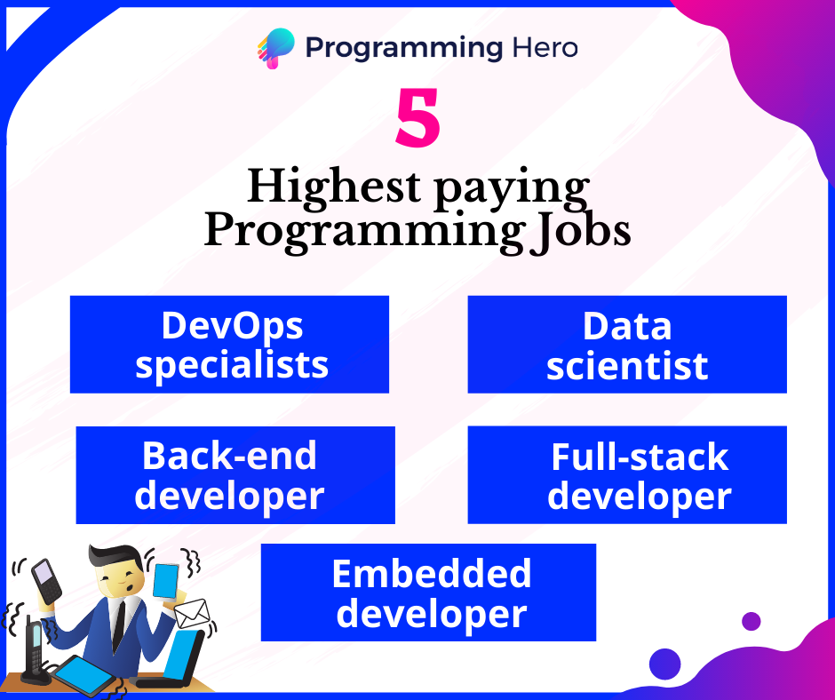 Which job position are you targeting in the future or currently working? Let me know in the comments section  #BigData #Analytics #DataScience #DeepLearning #MachineLearning #IoT #Python #RStats #JavaScript #ReactJS #GoLang #Linux #Programming #Coding #100DaysOfCode https://t.co/KeduWTBk5f