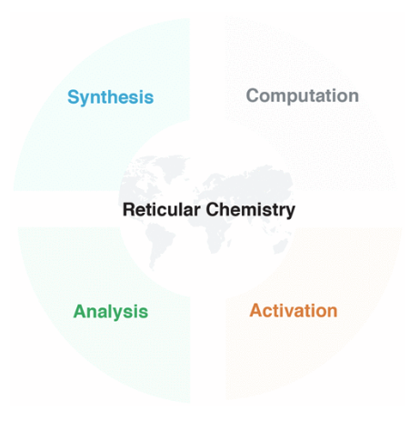 New #InFocus! Reticular chemistry is a field with a multitude of practitioners w/ diverse thinking, making the need for standard practices & quality indicators ever more compelling: https://t.co/BPjQA1FNbT  @corneliusgropp @stecanossa @wuttkescience @felipegandara80 @gagliardi8 https://t.co/ZzoMNRYEz4