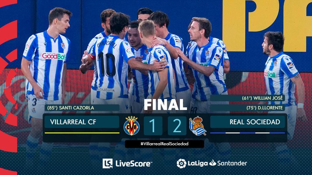 Villarreal-Real Sociedad