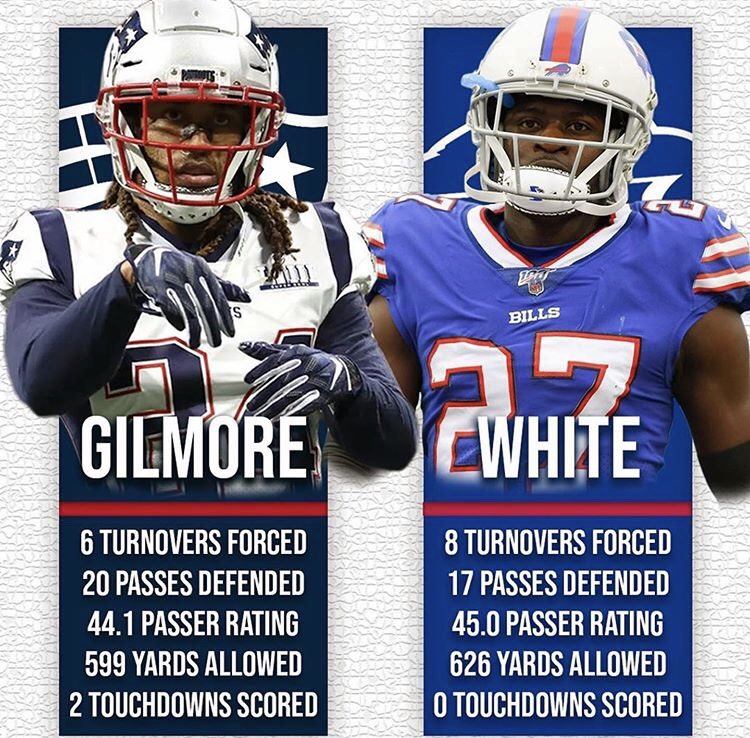One is a 99 and the other is a 89. All you need to know about Madden