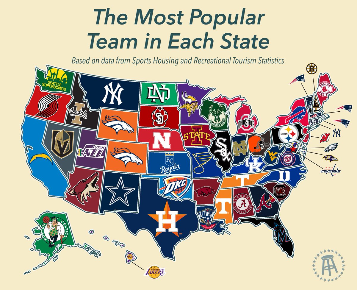 What is the most popular team in your state? https://t.co/nJ5bf3GSLI