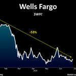 Image for the Tweet beginning: Crazy to think that Wells