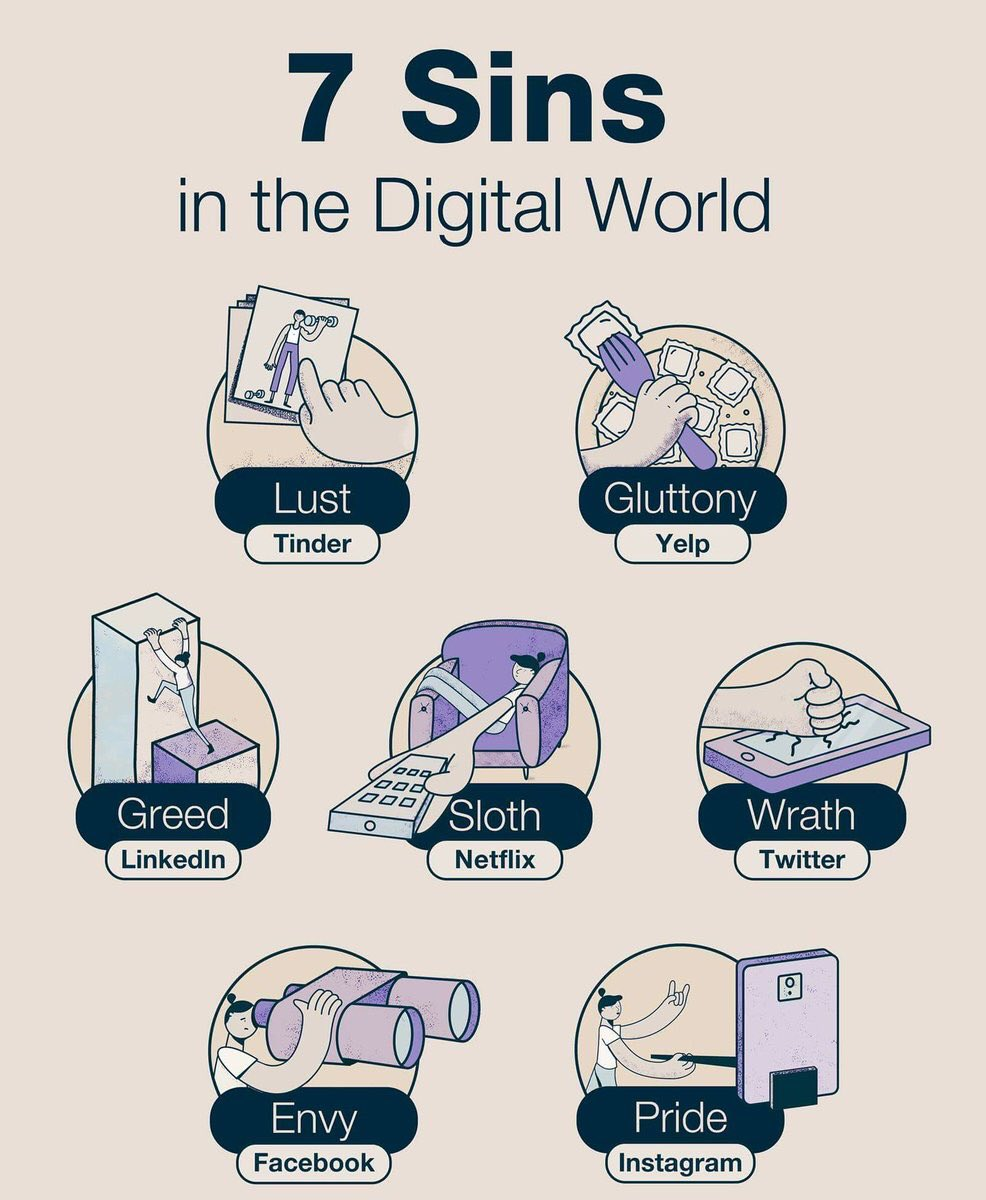 Successfully persisted and retrieved 7 Sins of the Digital World infographic from person who shall remain nameless and unidentified ⁦@toluogunlesi⁩ ⁦@traceyyyz⁩ ⁦@LinkedIn⁩