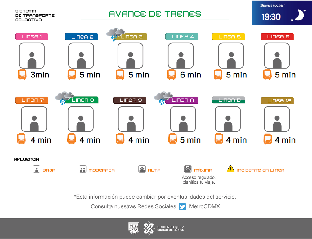 Conoce el avance de los trenes de la Red y planea tu viaje. Toma previsiones. #MovilidadCDMX https://t.co/H40pU9Bjwp