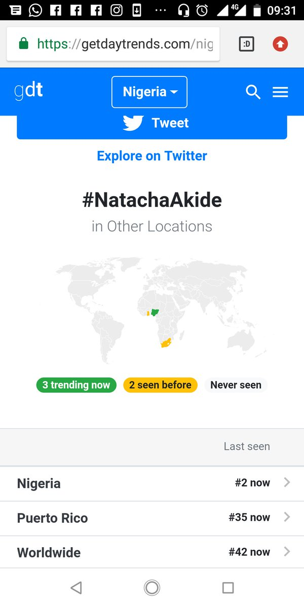 We're doing WORLDWIDE already this early morning. God bless all Titans.  #NatachaAkide<br>http://pic.twitter.com/YgVZqkbrrs