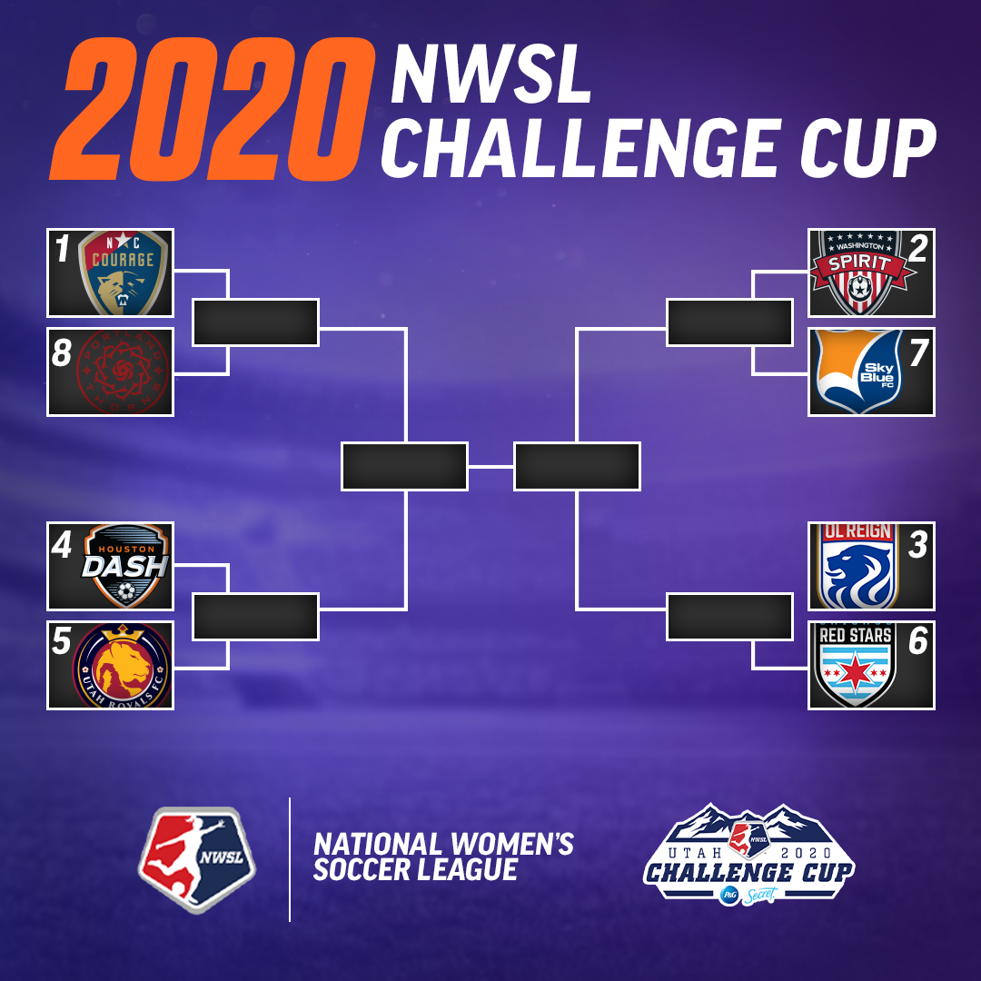 The #NWSLChallengeCup bracket is set. 😤   The quarterfinals kick off Friday on @CBSAllAccess ➡️
