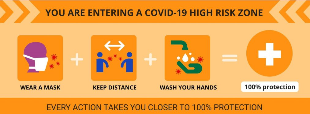 #IndiaFightsCorona :    If you are entering a #COVID19 high risk zone:  Wear a mask Keep distance Wash your hands  Every action takes you closer to 100% protection.   #StaySafe #IndiaWillWin #TheNewNormalpic.twitter.com/aMnpAzIqbU