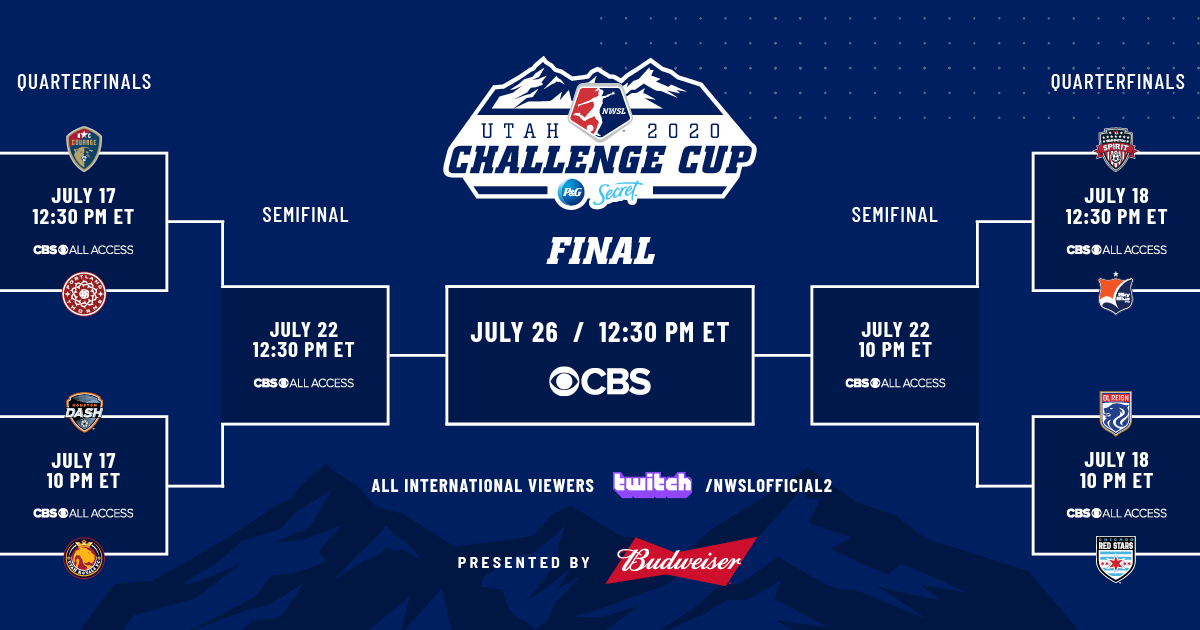 The stage is set.  Who's taking home the 🏆?  #NWSLChallengeCup https://t.co/VPn1fLfPBN