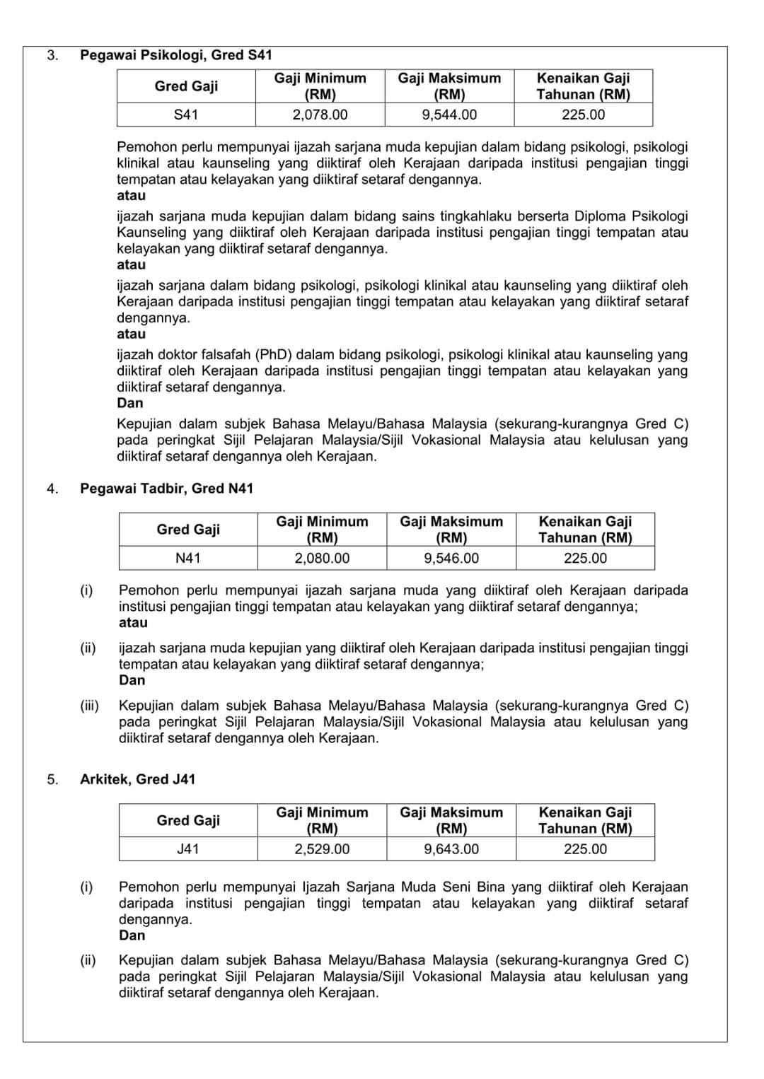 Datuk Jahat Hensem On Twitter Vacancy Universiti Malaysia Sarawak Pegawai Pemulihan Perubatan Gred U41 Pustakawan Gred S41 Pegawai Psikologi Gred S41 Pegawai Tadbir Gred N41 Arkitek Gred J41 Penolong Pegawai Seni Bina
