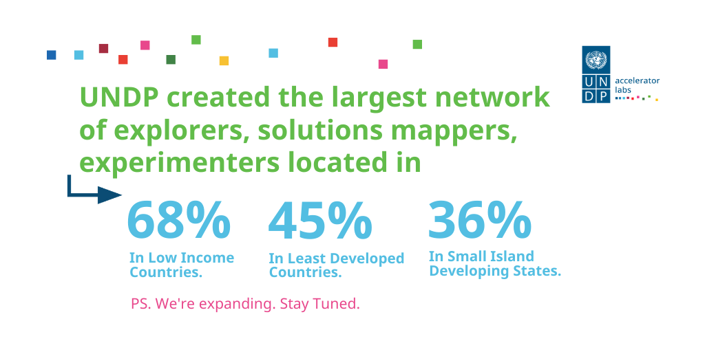 As @Asteiner meets with our #PartnersAtCore @BMZ_Bund today, see how they support our #AcceleratorLabs to create solutions to 21st century development challenges. See the #YearofResults from  @undpacclabs: https://t.co/rX703JidB9 https://t.co/vtwy8hwcuz