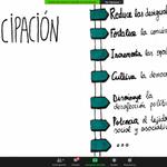 Image for the Tweet beginning: @EducatingCities La participación de la