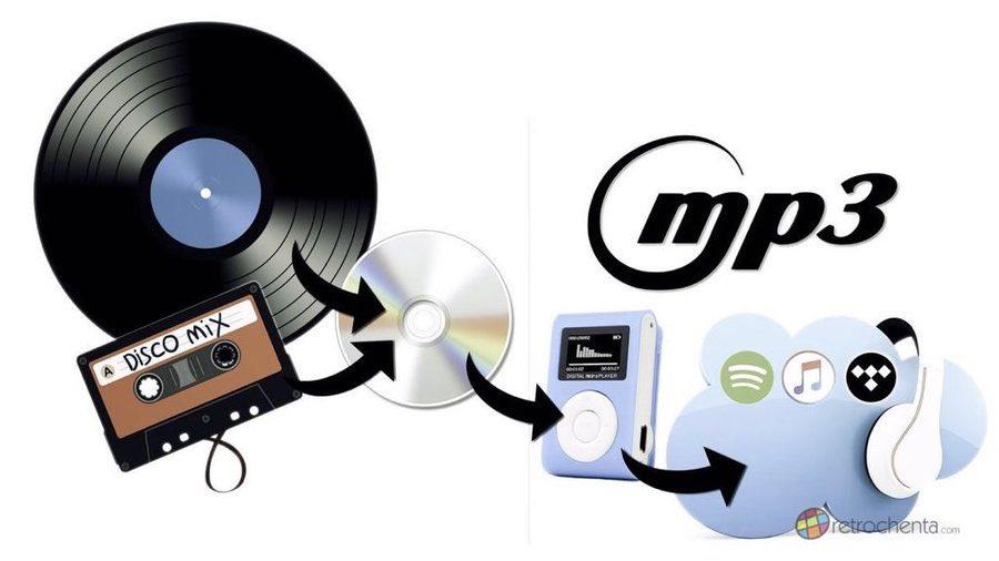 Evolución #tech 👉 25 años ya del #mp3   Vía @retrochenta 👇