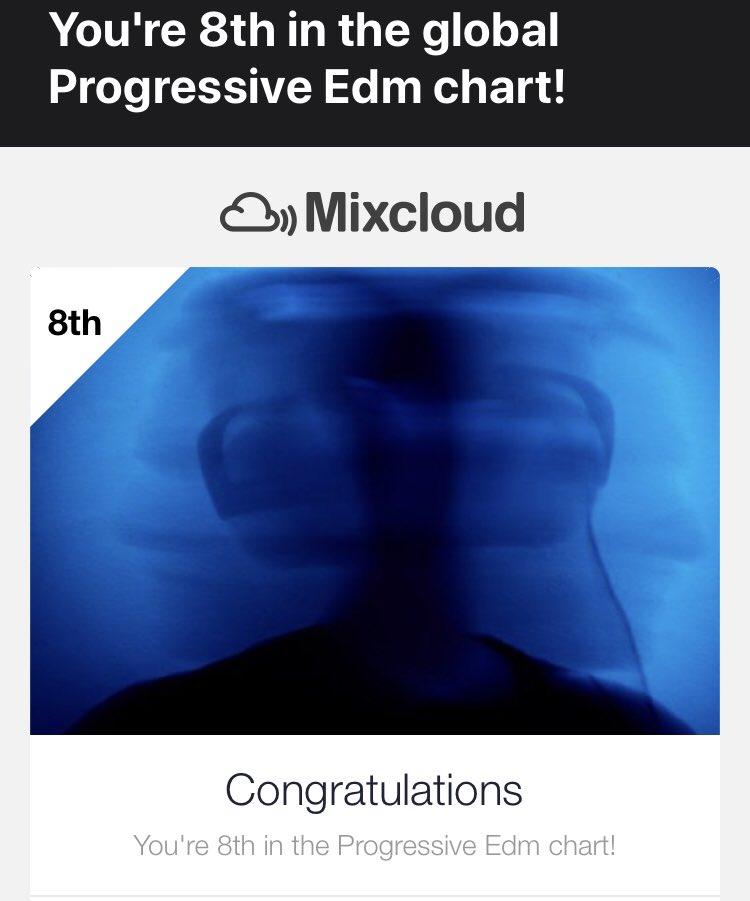 Thanks for the listens so far... #anjunadeep #anjunabeats #pioneerdj #dj #pioneer #prog #progressivehouse #edm #progressiveEDM #dancemusic #serato #seratodjpro #shropshire #shrewsbury #beatport #deephouse #housemusic #mixcloud #mixcloudchart #mixcloudcharts #mixcloudselect https://t.co/DtFzUYREsC