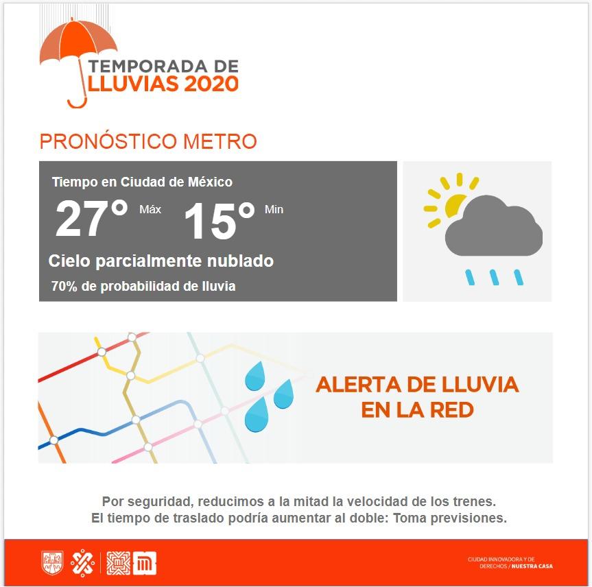De acuerdo al informe del clima de la @SGIRPC_CDMX, se prevén lluvias por la tarde-noche con tormentas en algunas zonas de la ciudad. Por seguridad disminuimos la velocidad de los trenes en la Red y tu tiempo de traslado puede aumentar al doble. Planea tu viaje. #MovilidadCDMX https://t.co/GHBxUTYIdO