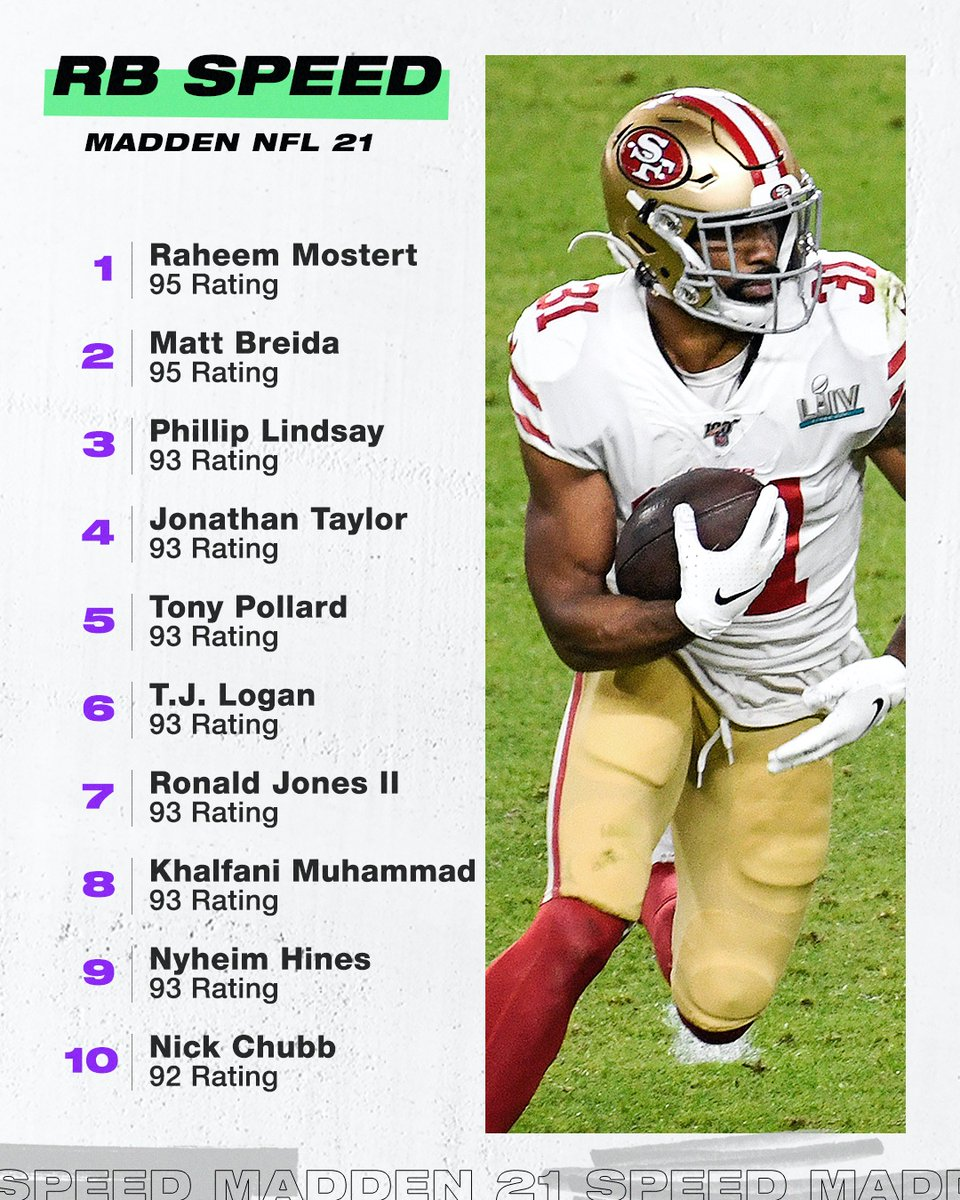 These are your fastest RB's in #Madden21 😤 (via @ESPN)