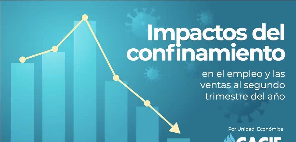 test Twitter Media - El CACIF presenta un estudio del impacto del confinamiento en el empleo y las ventas en el segundo trimestre del año.El CACIF señala que tendrá un modelo de medición para conocer los datos del empleo cada 15 días. https://t.co/W1wLKdgM9d