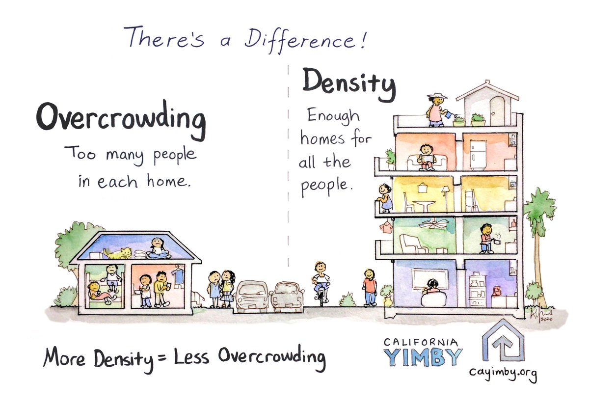 Overcrowding is a problem.   Density is a solution! #houser @cayimby   https://t.co/vo8SjPdIUx