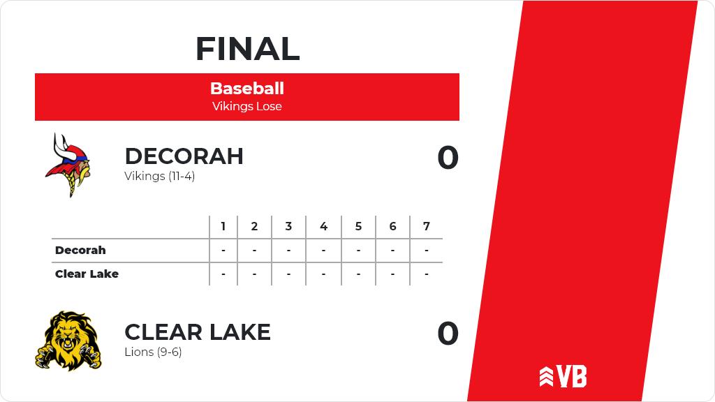 Baseball (Varsity) Score Posted - Decorah Vikings defeat Clear Lake Lions 3-1. https://t.co/53gg4ZcKUM https://t.co/QFQNVvTSlX