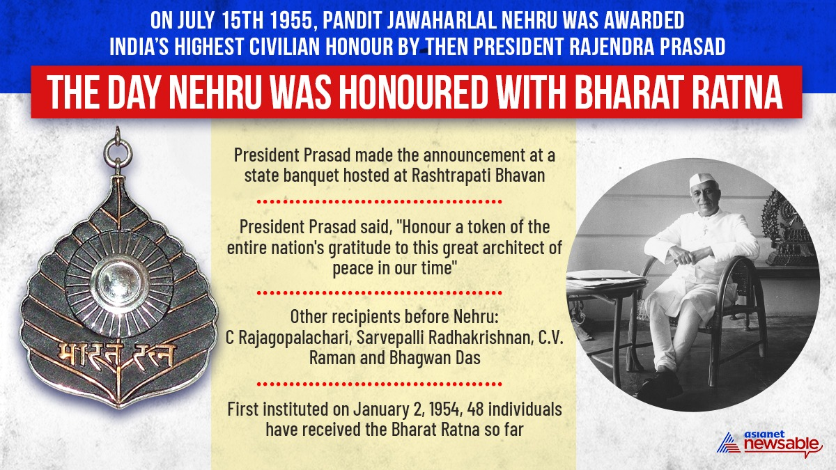 On this day 65 years ago, Jawaharlal Nehru became the 6th recipient of the #BharatRatna. pic.twitter.com/F8SH7xGrWb