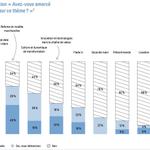 Image for the Tweet beginning: [📗Étude] Nouveaux modèles économiques de
