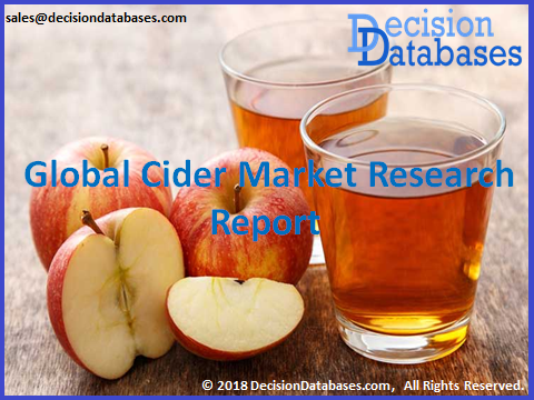 Explore the comprehensive coverage of Cider Market by http://DecisionDatabases.com highlighting profitable market opportunities @ https://bit.ly/2Zwp9Is #cider #market #reportpic.twitter.com/on27Qf1TiE